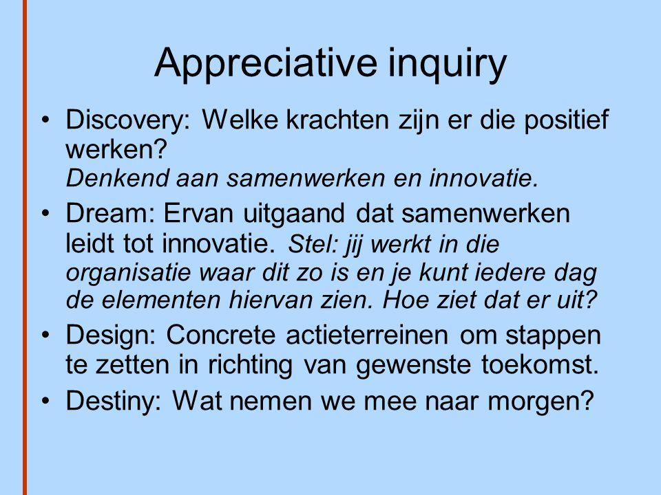 Appreciative inquiry Discovery: Welke krachten zijn er die positief werken Denkend aan samenwerken en innovatie.