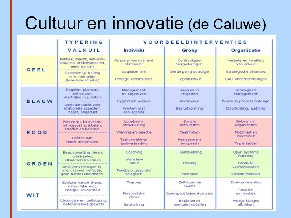 Cultuur en innovatie (de Caluwe)