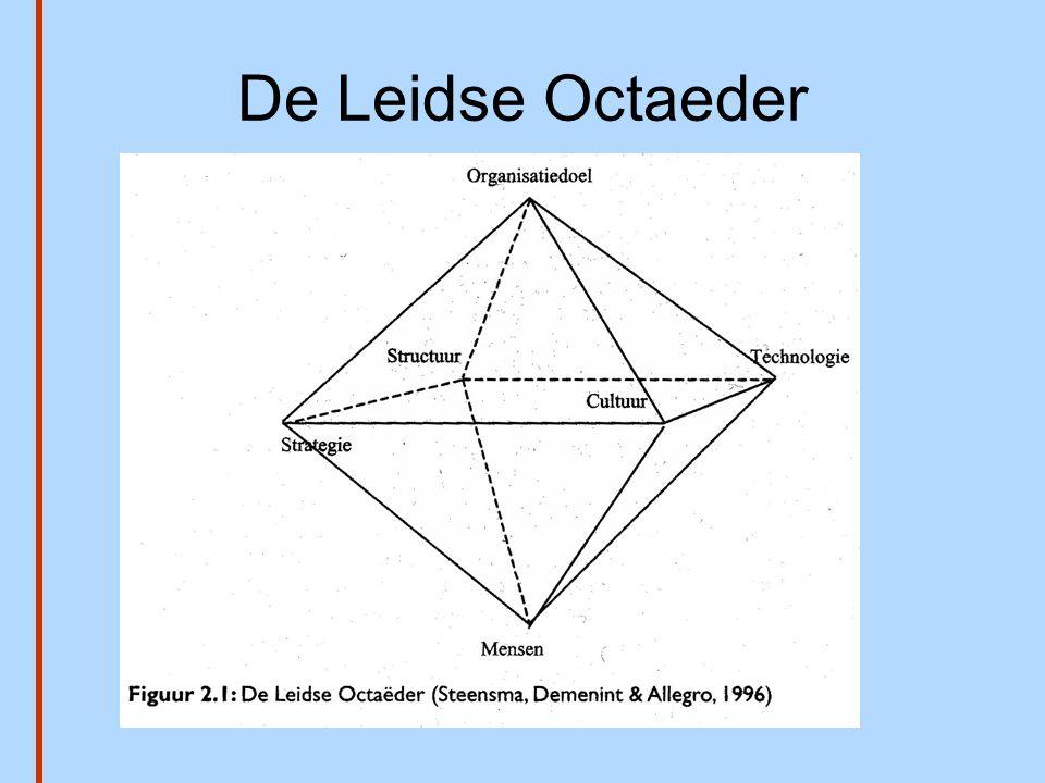 De Leidse Octaeder