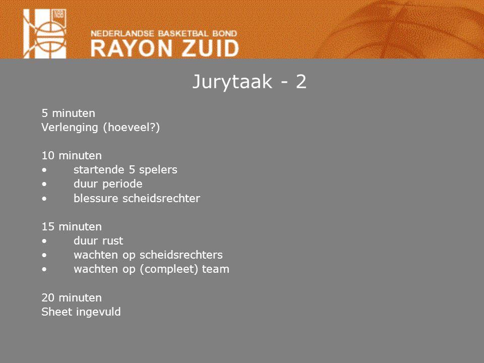 Jurytaak - 2 5 minuten Verlenging (hoeveel ) 10 minuten