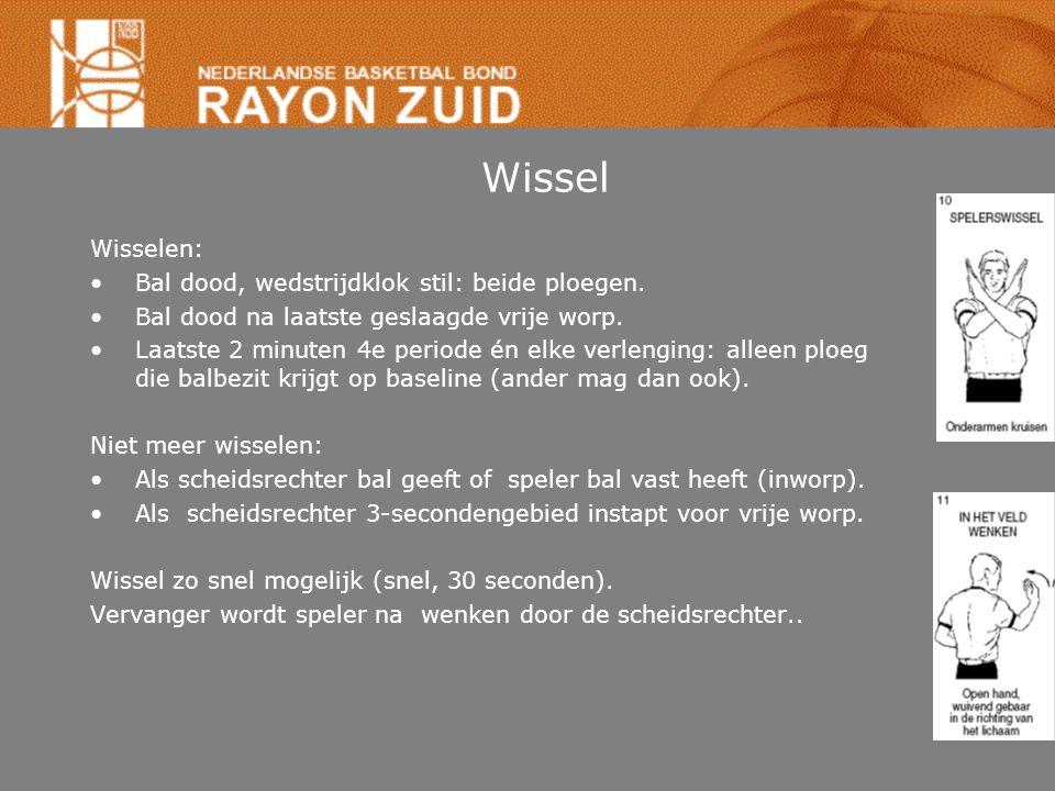 Wissel Wisselen: Bal dood, wedstrijdklok stil: beide ploegen.