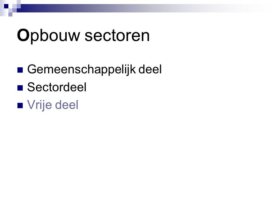 Opbouw sectoren Gemeenschappelijk deel Sectordeel Vrije deel