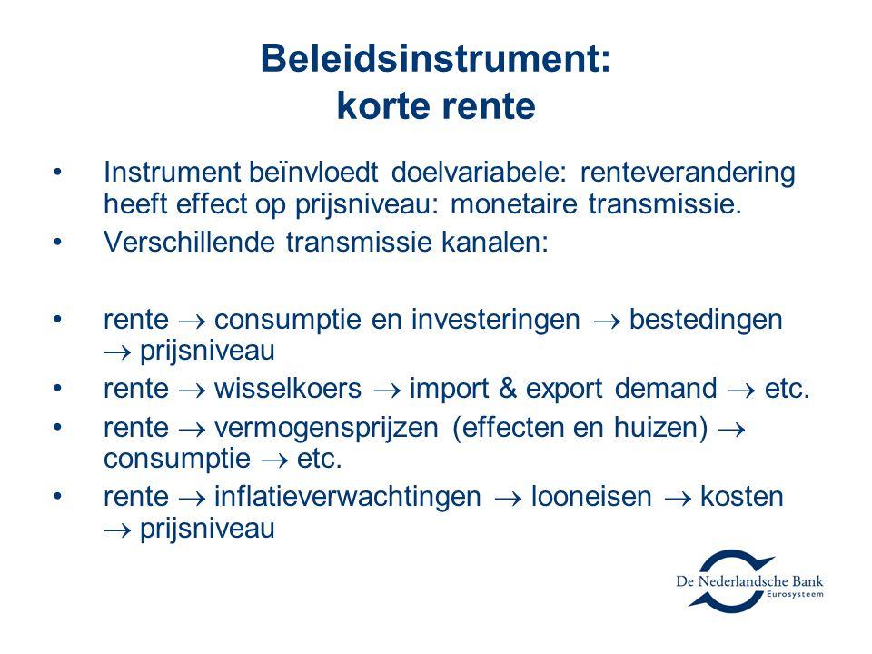 Beleidsinstrument: korte rente