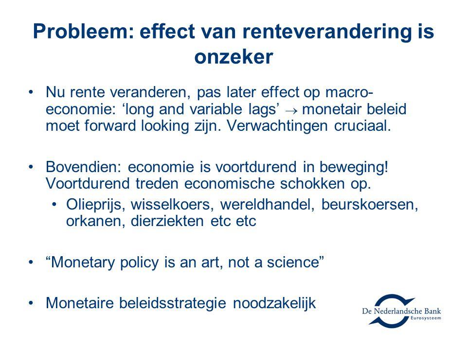 Probleem: effect van renteverandering is onzeker