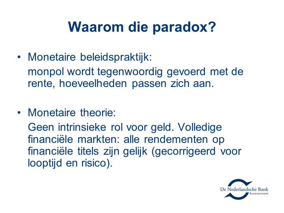 Waarom die paradox Monetaire beleidspraktijk: