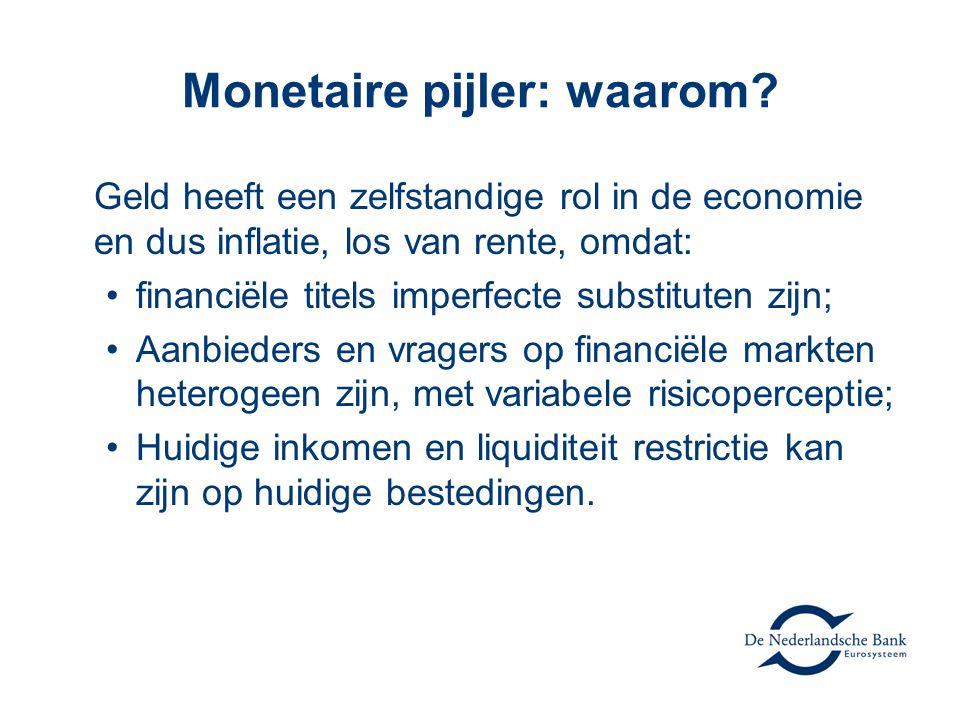 Monetaire pijler: waarom