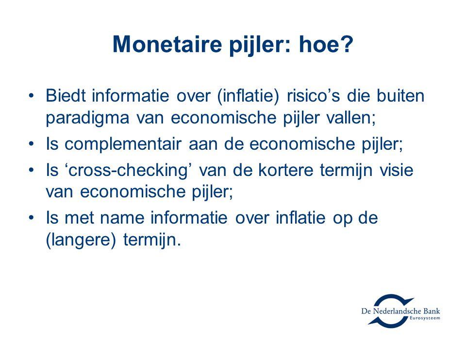Monetaire pijler: hoe Biedt informatie over (inflatie) risico's die buiten paradigma van economische pijler vallen;