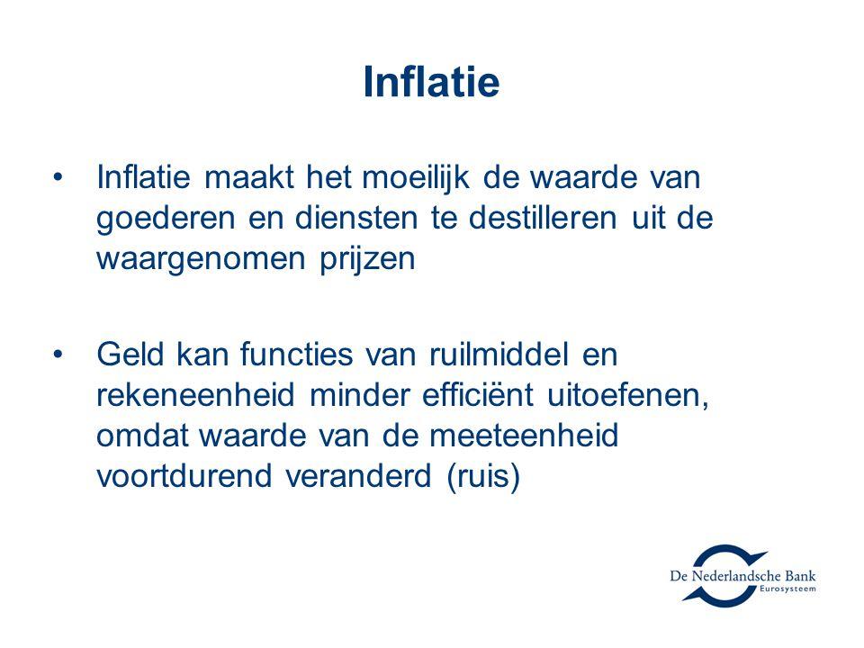 Inflatie Inflatie maakt het moeilijk de waarde van goederen en diensten te destilleren uit de waargenomen prijzen.