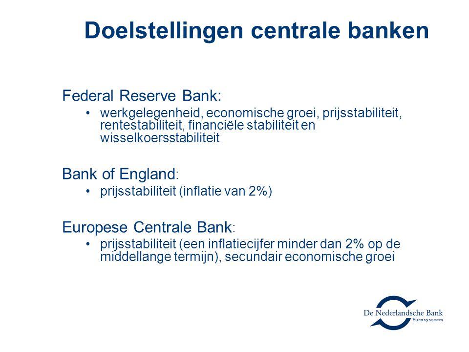 Doelstellingen centrale banken