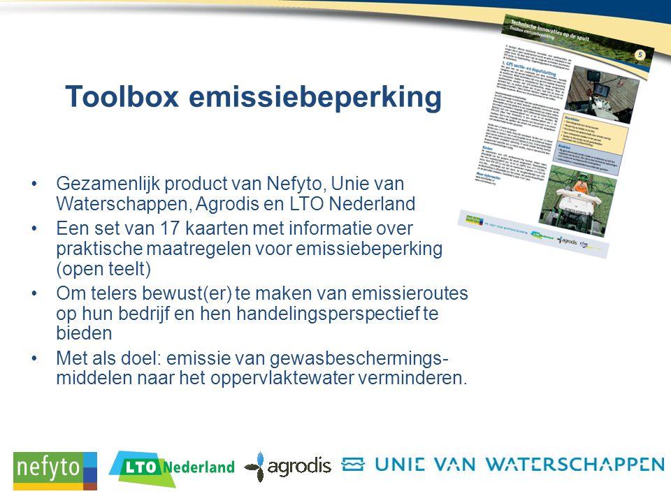 Toolbox emissiebeperking
