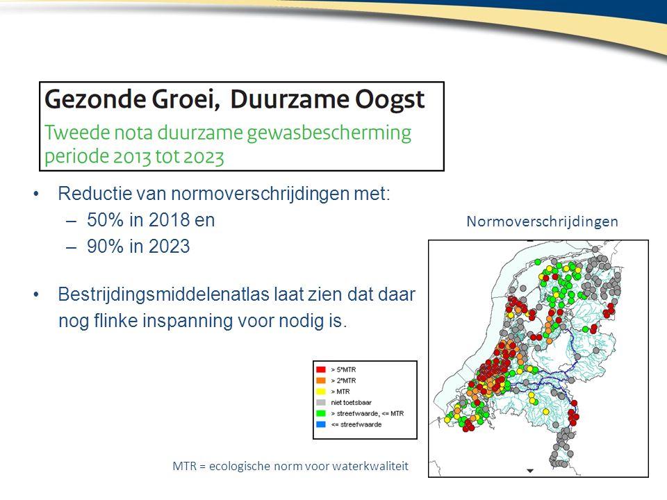 Reductie van normoverschrijdingen met: 50% in 2018 en 90% in 2023
