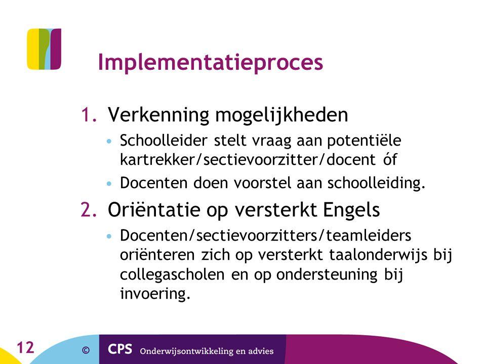 Implementatieproces Verkenning mogelijkheden