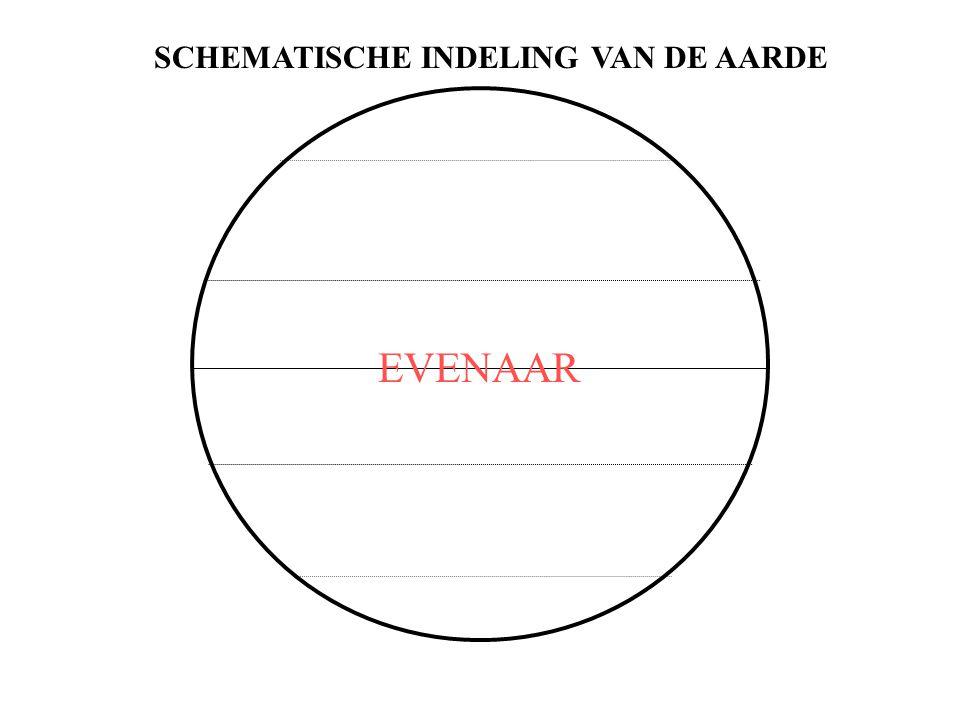 SCHEMATISCHE INDELING VAN DE AARDE