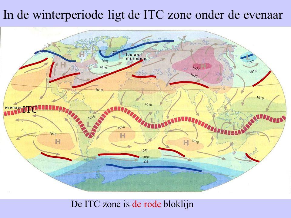 In de winterperiode ligt de ITC zone onder de evenaar