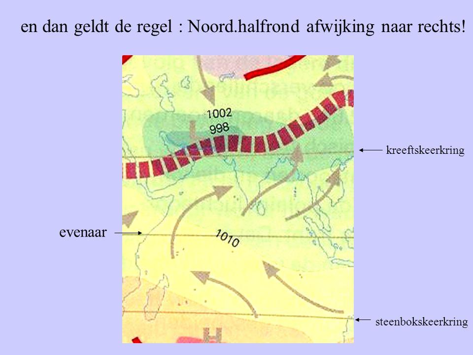 en dan geldt de regel : Noord.halfrond afwijking naar rechts!