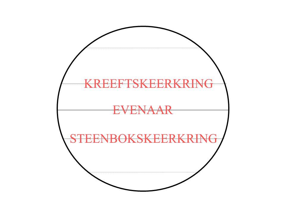 KREEFTSKEERKRING EVENAAR STEENBOKSKEERKRING