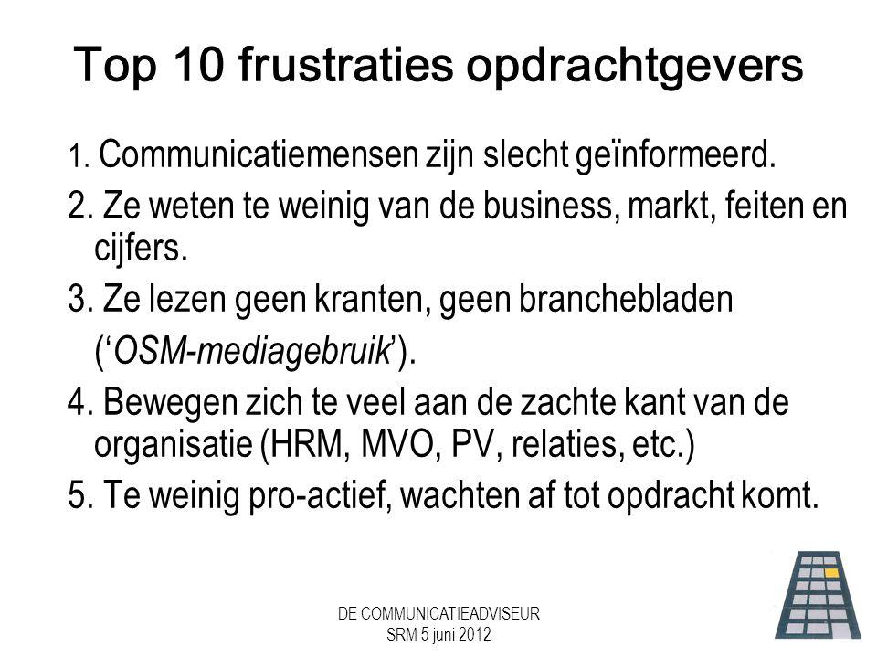 Top 10 frustraties opdrachtgevers