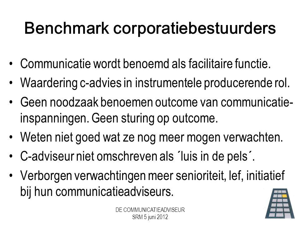 Benchmark corporatiebestuurders
