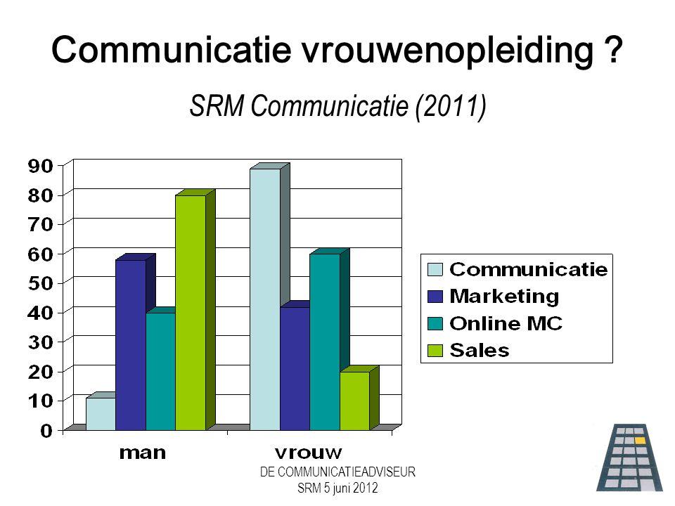 Communicatie vrouwenopleiding
