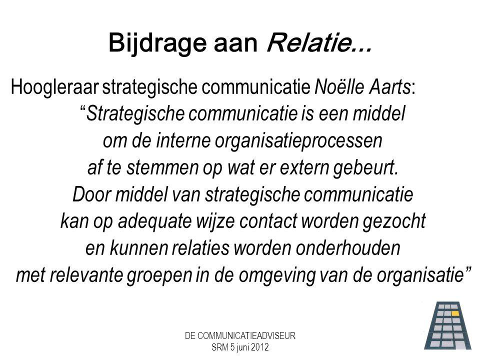 Bijdrage aan Relatie... Hoogleraar strategische communicatie Noëlle Aarts: Strategische communicatie is een middel.