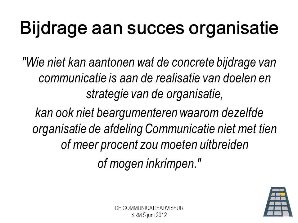 Bijdrage aan succes organisatie