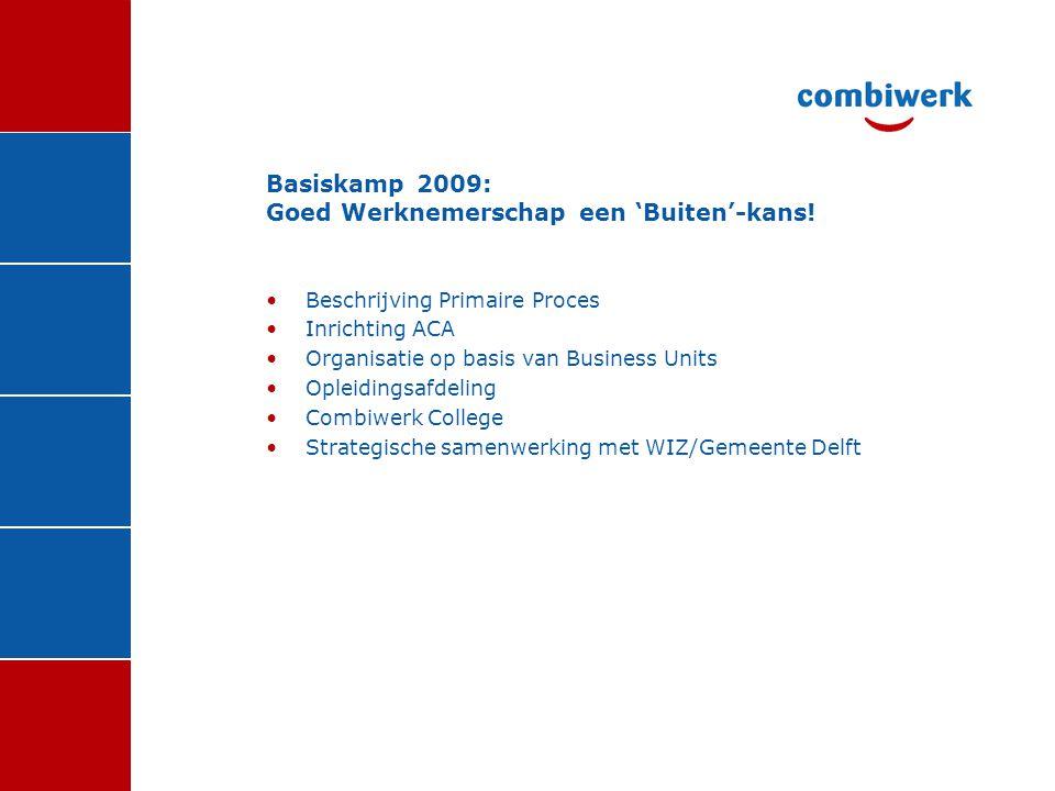 Basiskamp 2009: Goed Werknemerschap een 'Buiten'-kans!