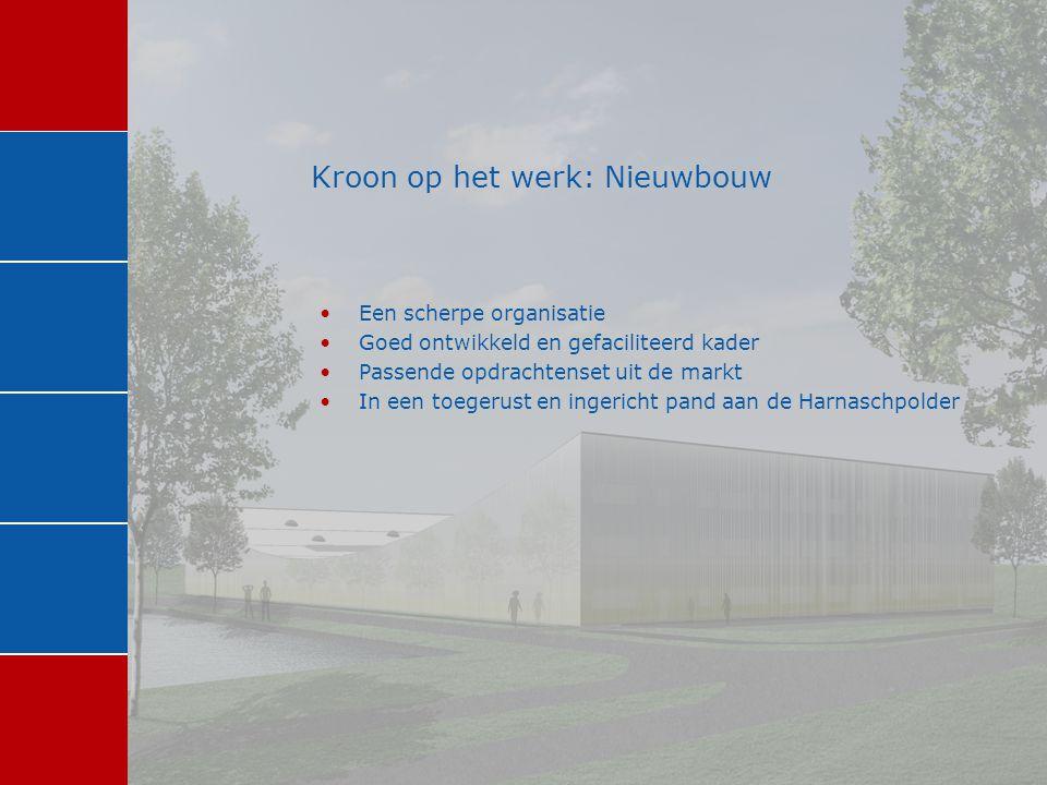Kroon op het werk: Nieuwbouw