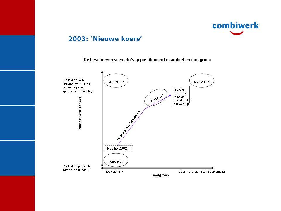 2003: 'Nieuwe koers'