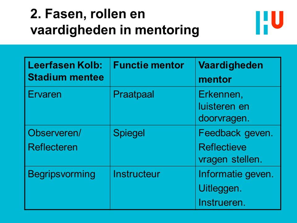 2. Fasen, rollen en vaardigheden in mentoring