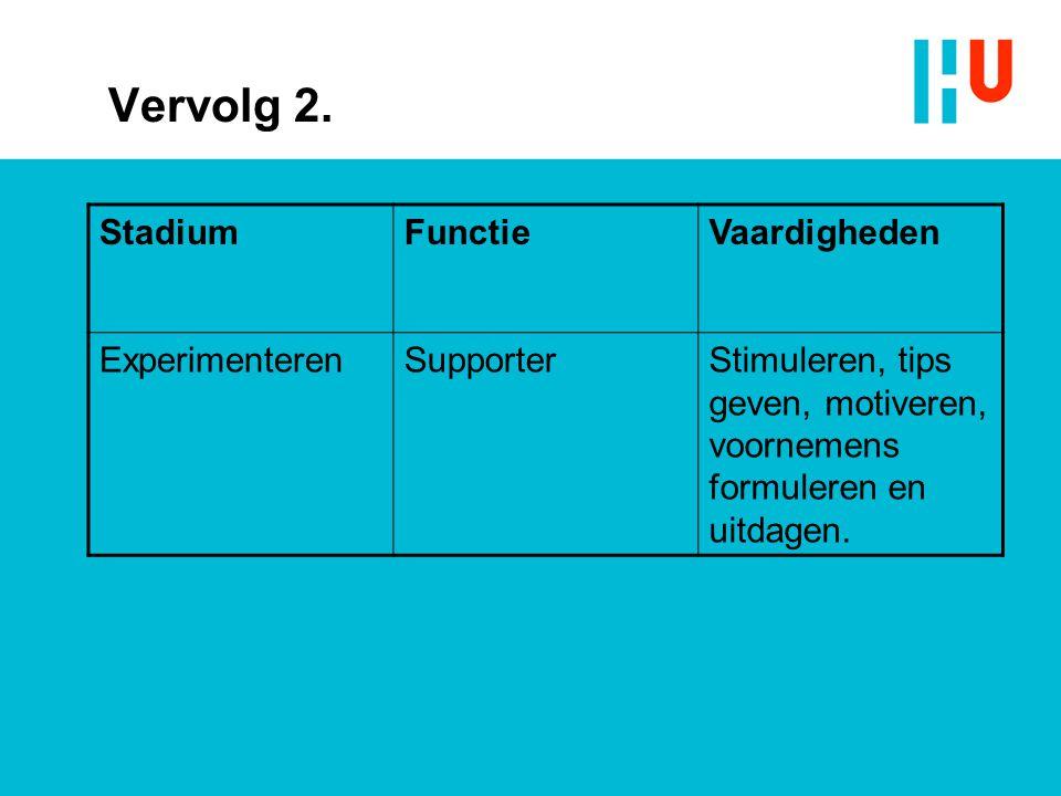 Vervolg 2. Stadium Functie Vaardigheden Experimenteren Supporter