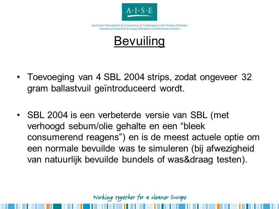 Bevuiling Toevoeging van 4 SBL 2004 strips, zodat ongeveer 32 gram ballastvuil geïntroduceerd wordt.