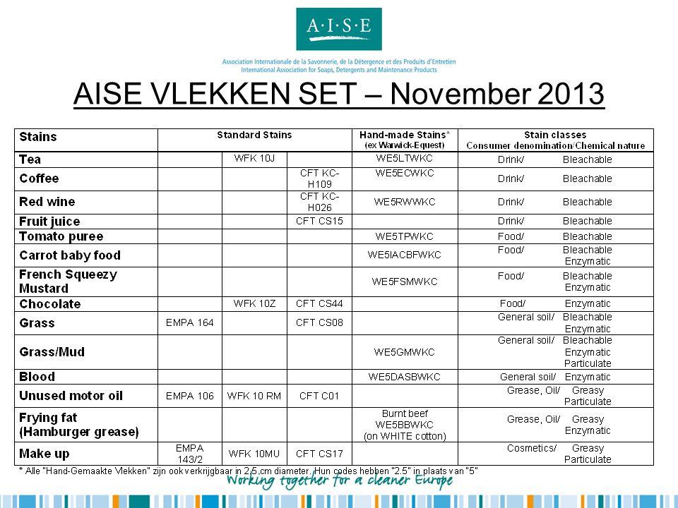 AISE VLEKKEN SET – November 2013