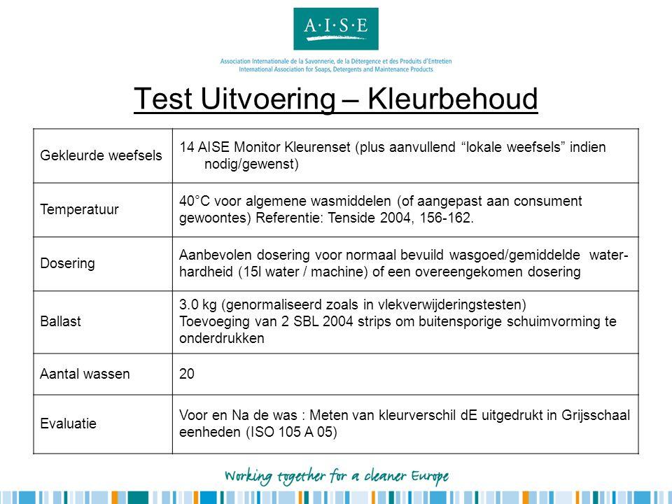 Test Uitvoering – Kleurbehoud