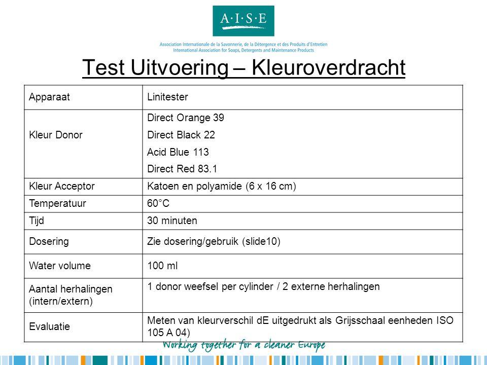 Test Uitvoering – Kleuroverdracht