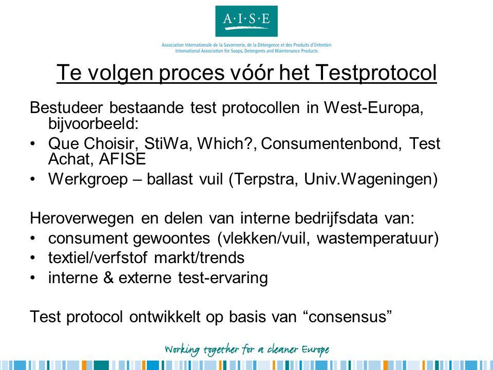 Te volgen proces vóór het Testprotocol