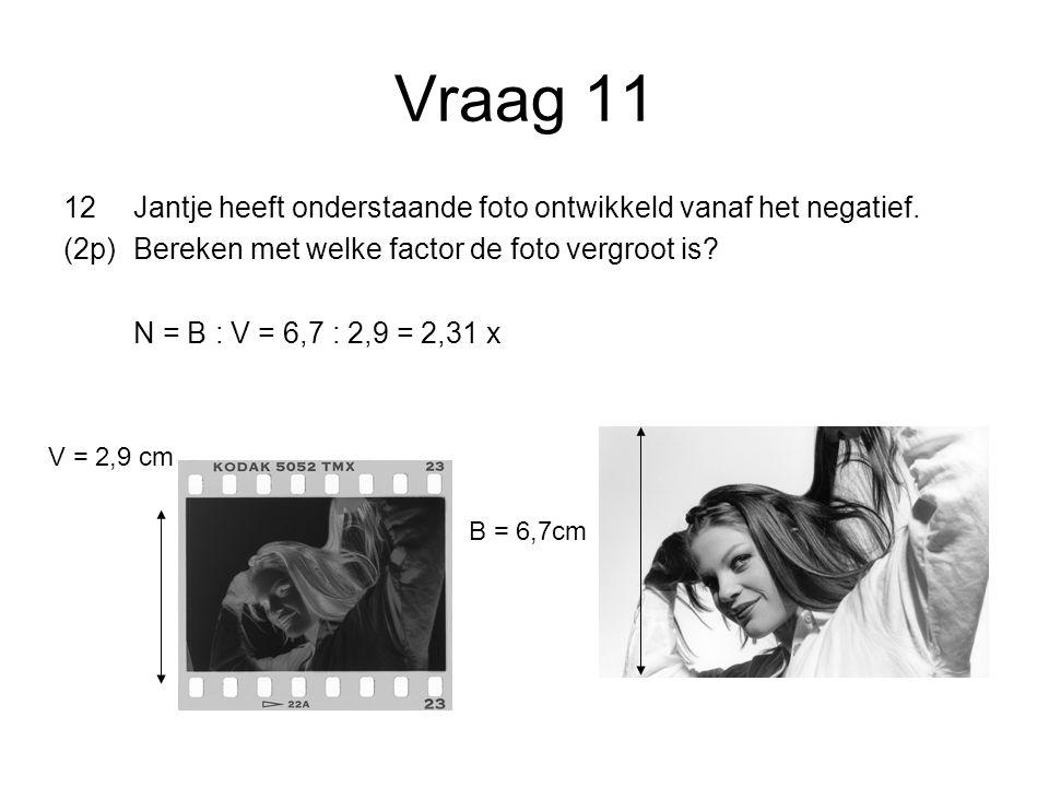 Vraag 11 Jantje heeft onderstaande foto ontwikkeld vanaf het negatief.