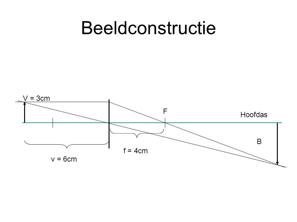 Beeldconstructie V = 3cm F Hoofdas B f = 4cm v = 6cm