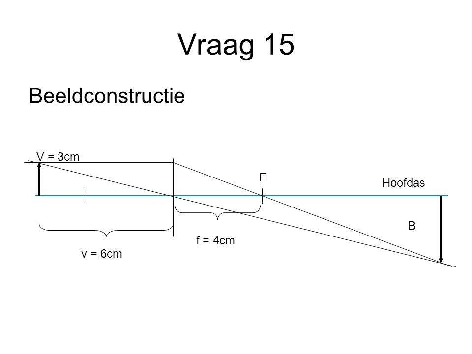 Vraag 15 Beeldconstructie V = 3cm F Hoofdas B f = 4cm v = 6cm