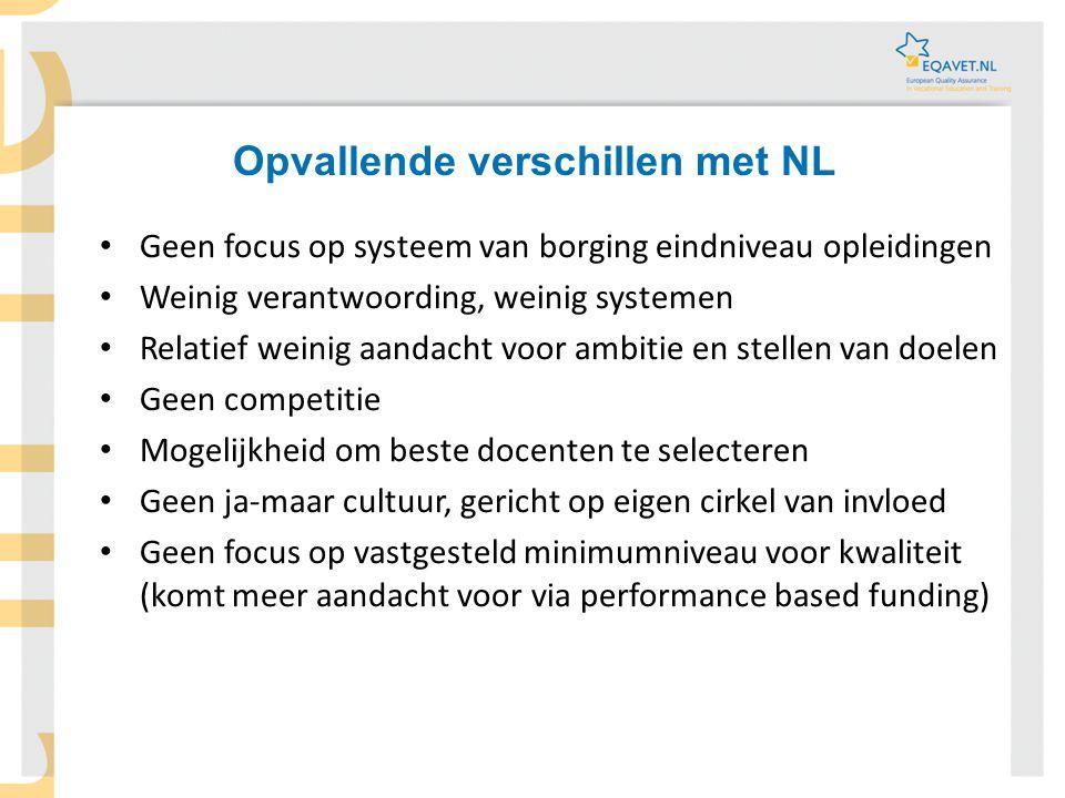 Opvallende verschillen met NL