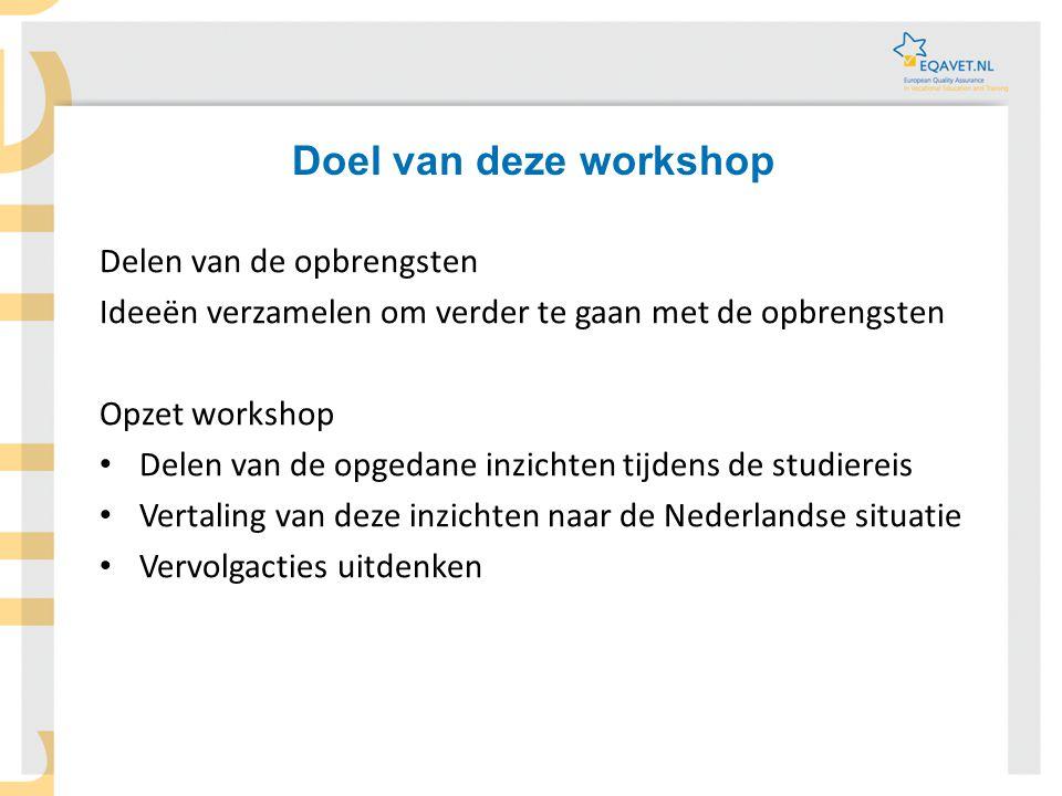 Doel van deze workshop Delen van de opbrengsten