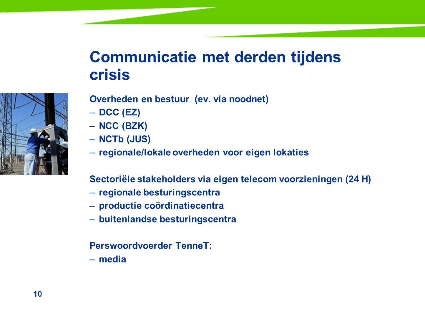 Communicatie met derden tijdens crisis