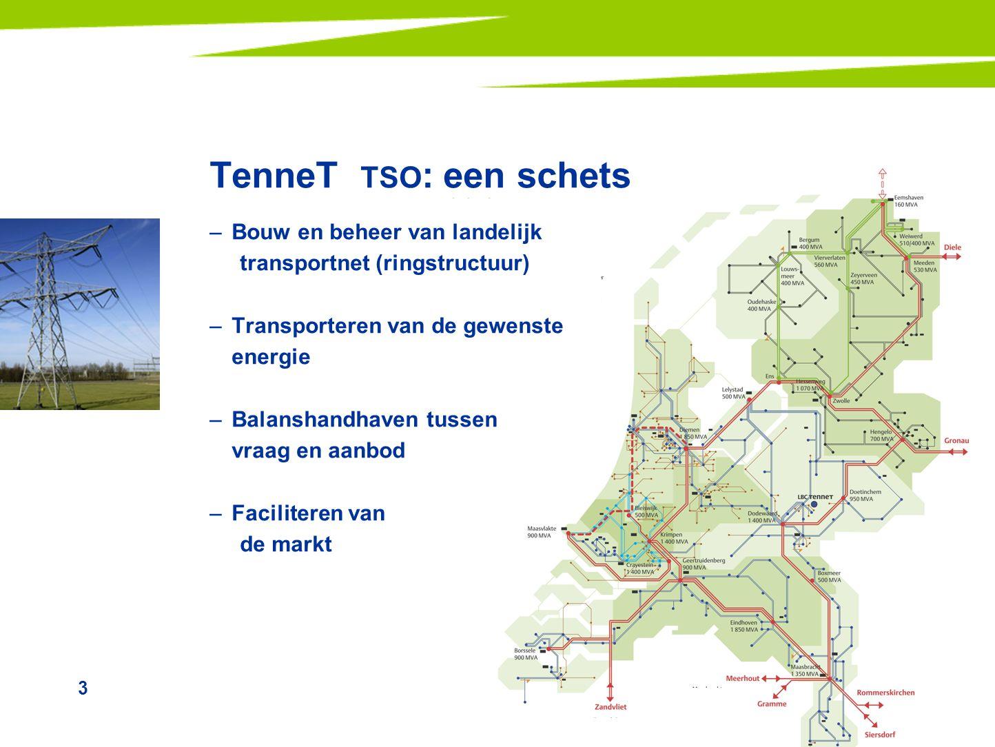 TenneT TSO: een schets Bouw en beheer van landelijk