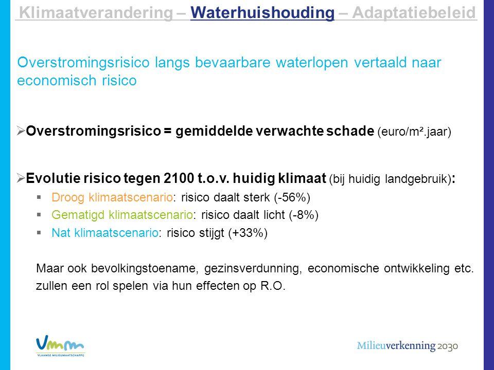 Klimaatverandering – Waterhuishouding – Adaptatiebeleid