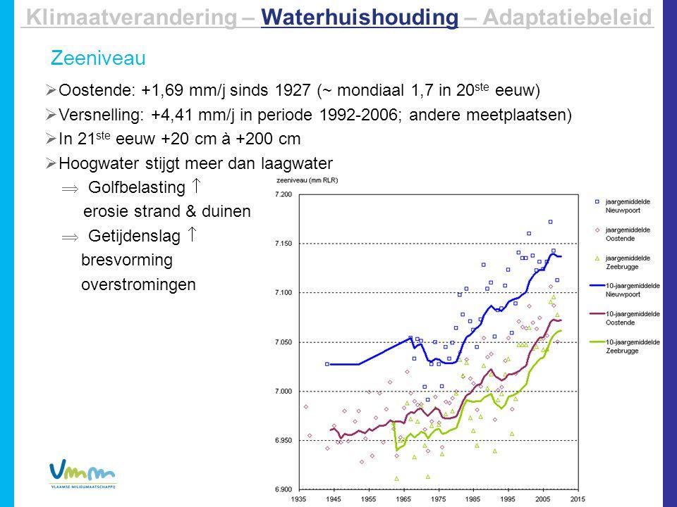 Zeeniveau Klimaatverandering – Waterhuishouding – Adaptatiebeleid