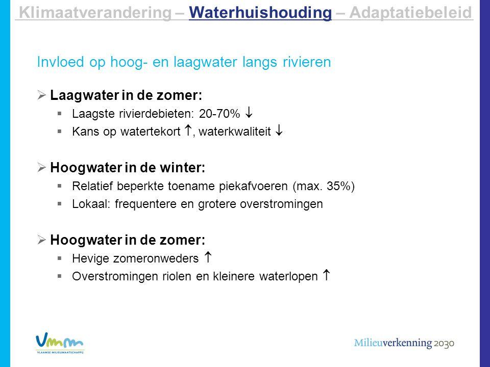 Invloed op hoog- en laagwater langs rivieren