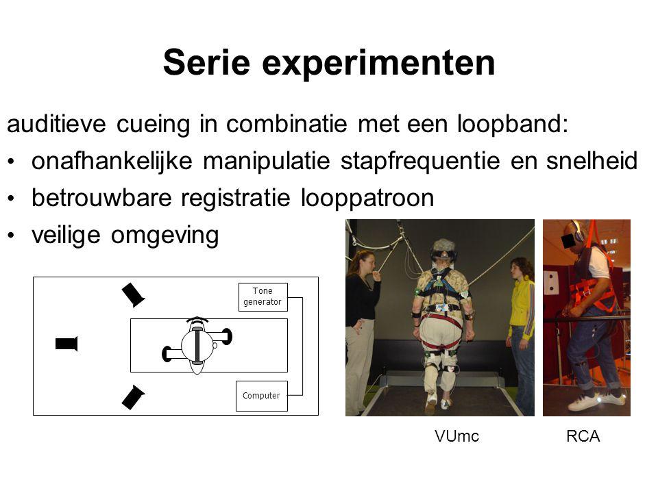 Serie experimenten auditieve cueing in combinatie met een loopband: