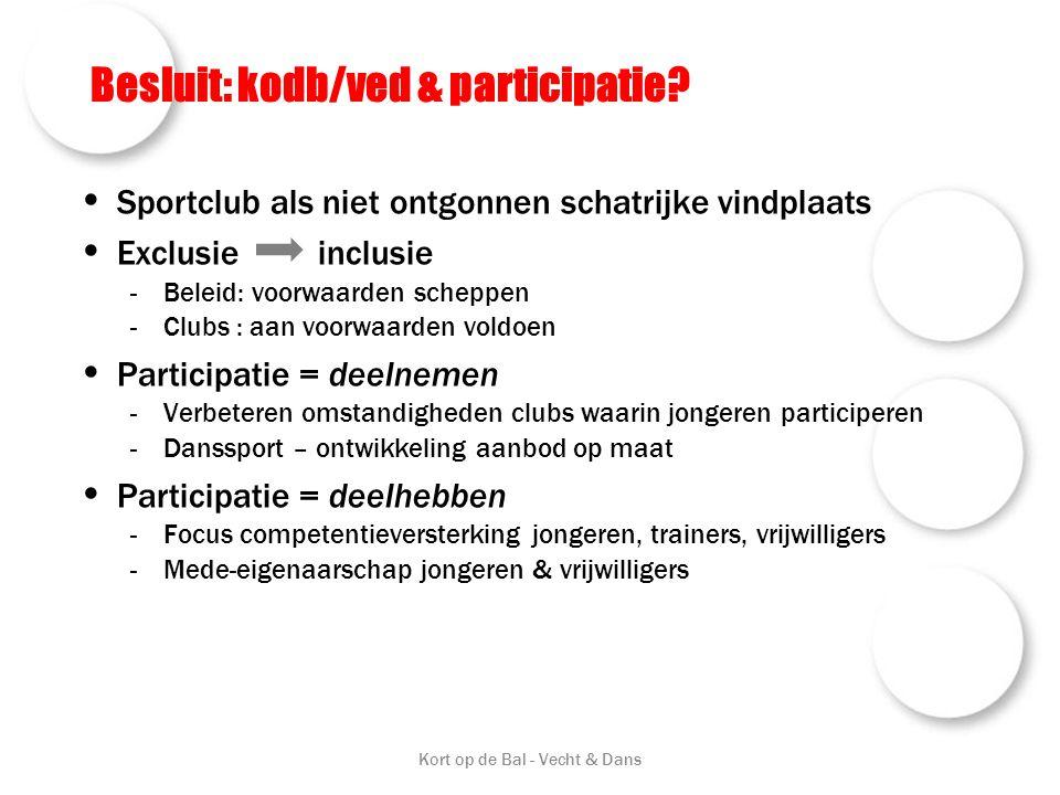 Besluit: kodb/ved & participatie