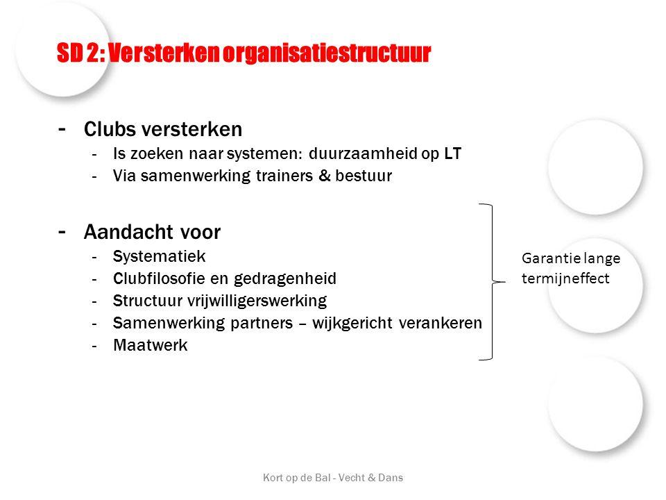 SD 2: Versterken organisatiestructuur