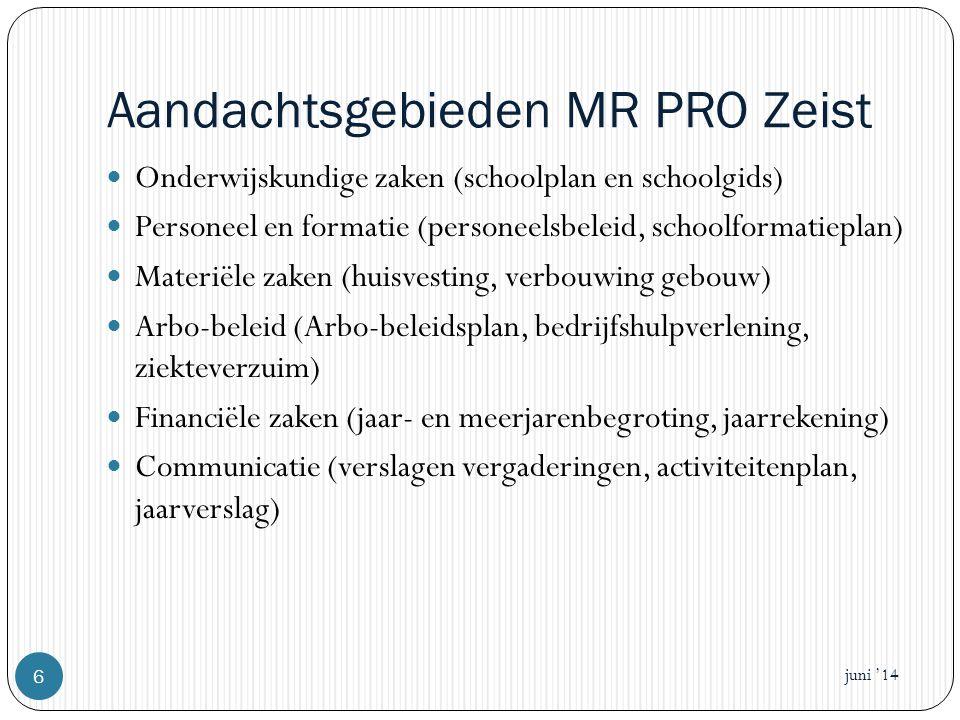 Aandachtsgebieden MR PRO Zeist