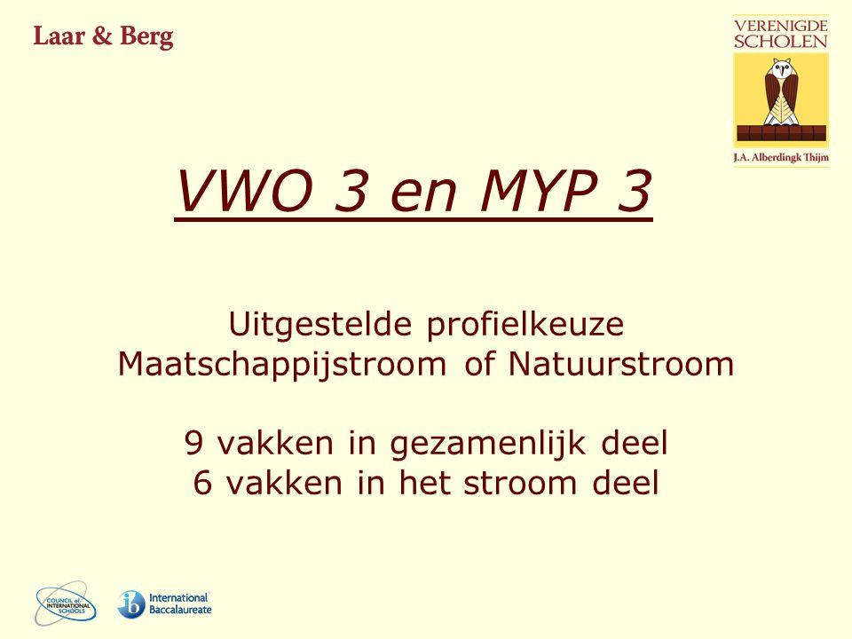 VWO 3 en MYP 3 Uitgestelde profielkeuze